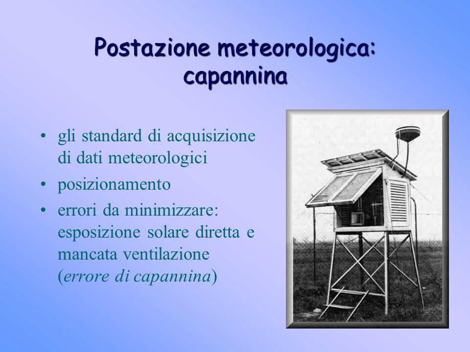 Postazione meteorologica: capannina