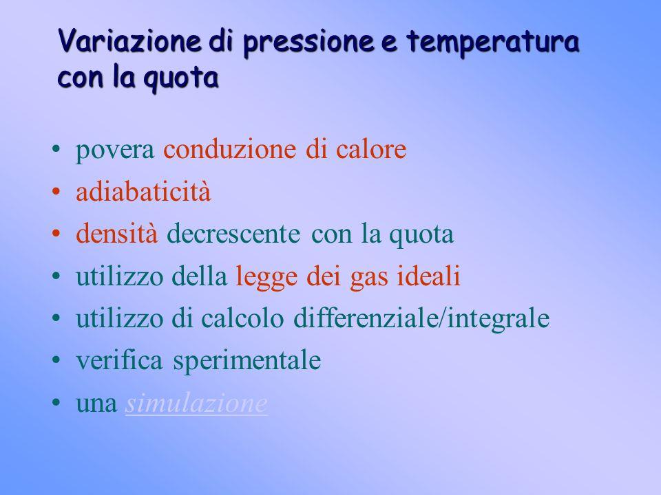 Variazione di pressione e temperatura con la quota