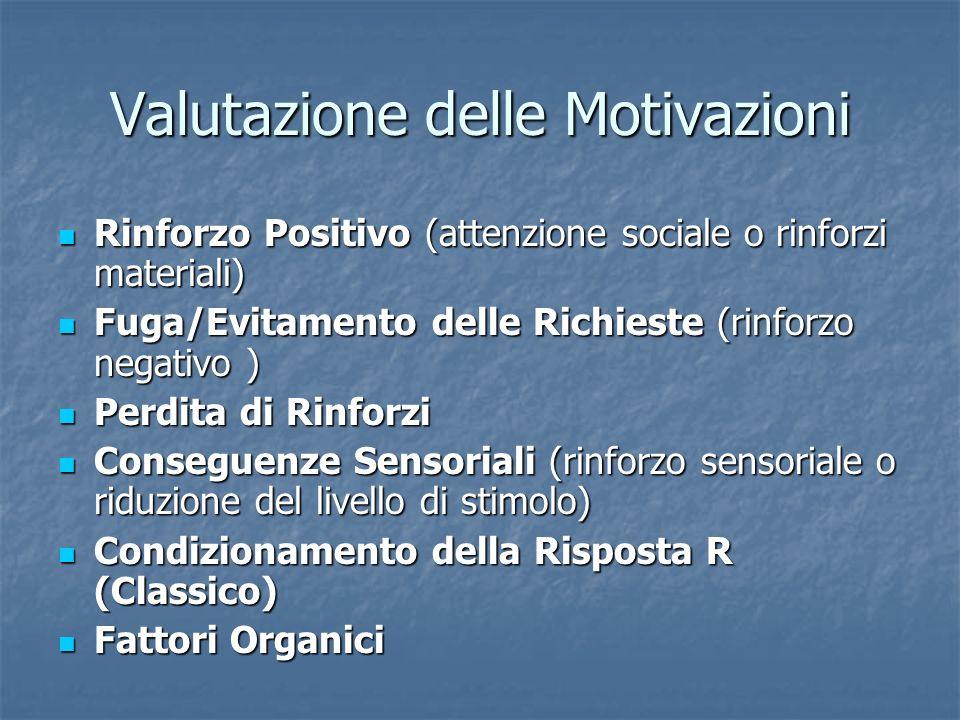 Valutazione delle Motivazioni