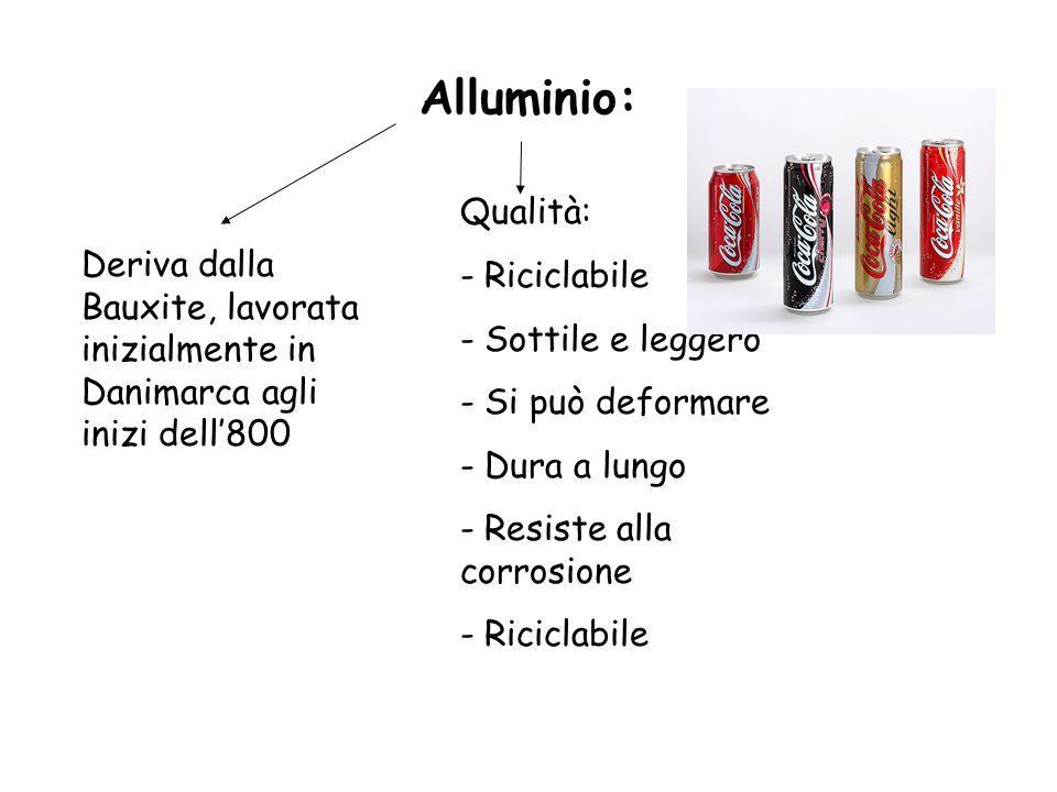 Alluminio: Qualità: Riciclabile Sottile e leggero Si può deformare