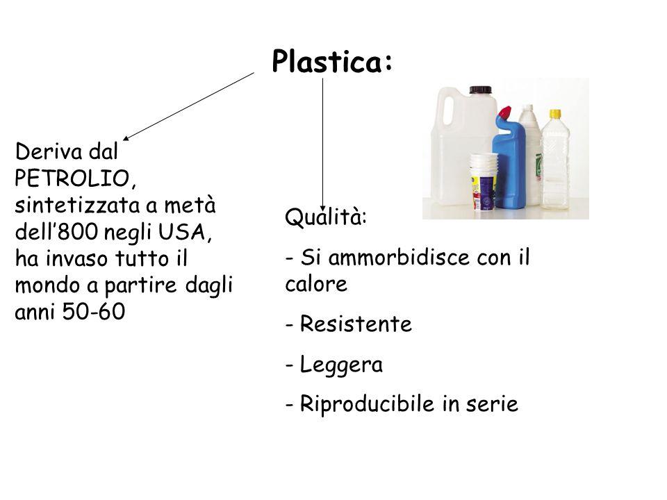 Plastica: Deriva dal PETROLIO, sintetizzata a metà dell'800 negli USA, ha invaso tutto il mondo a partire dagli anni 50-60.