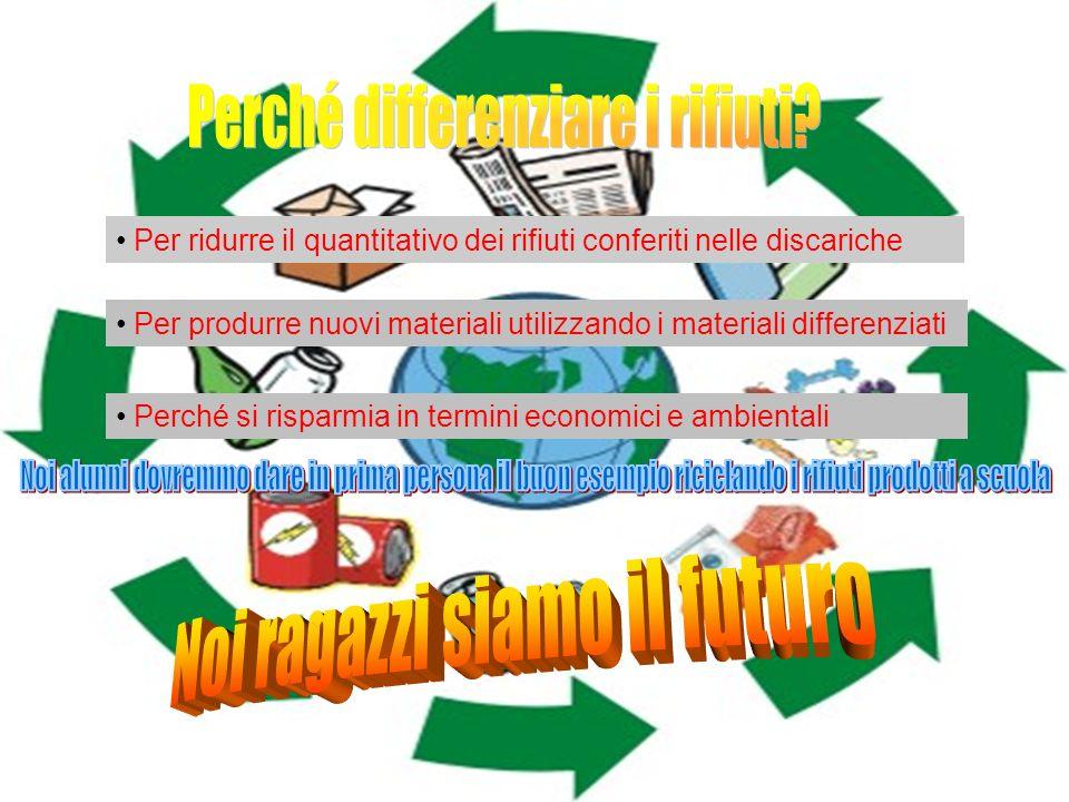 Perché differenziare i rifiuti
