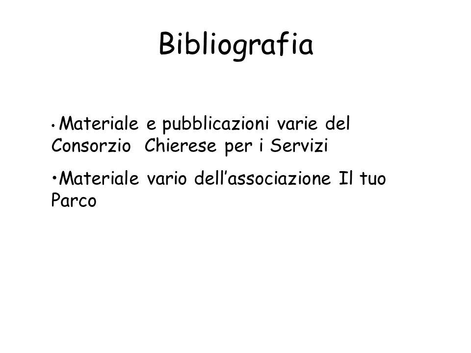 Bibliografia Materiale vario dell'associazione Il tuo Parco
