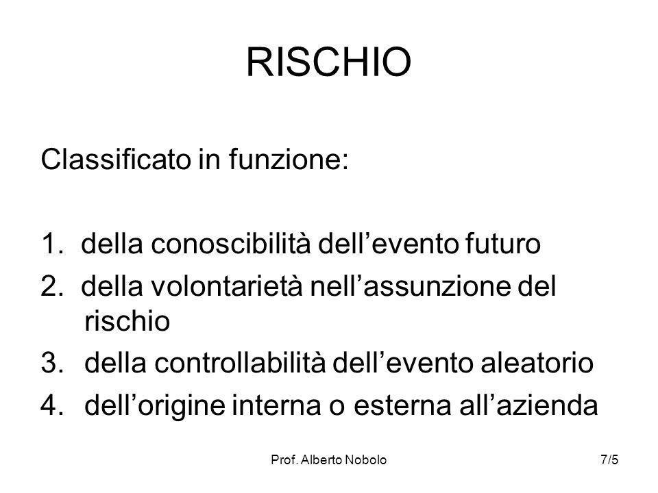 RISCHIO Classificato in funzione: