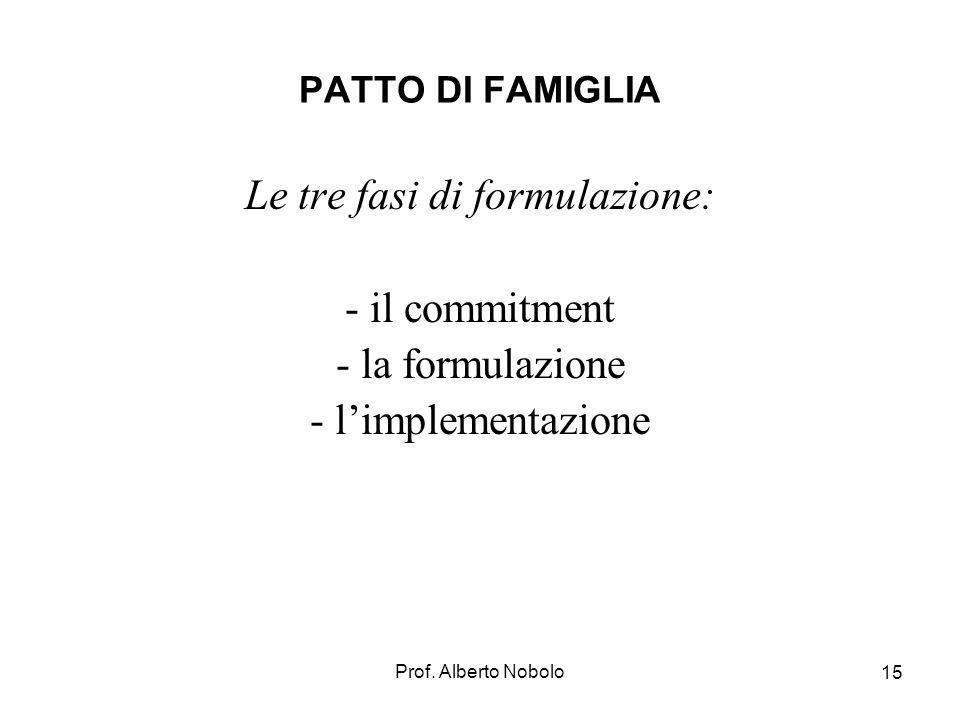 Le tre fasi di formulazione: