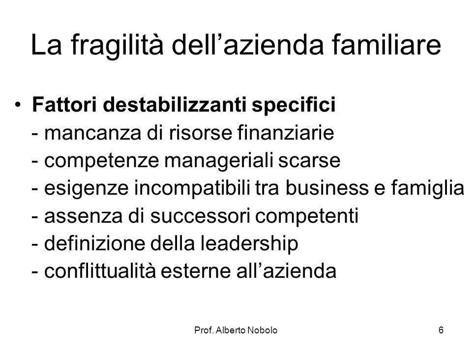 La fragilità dell'azienda familiare