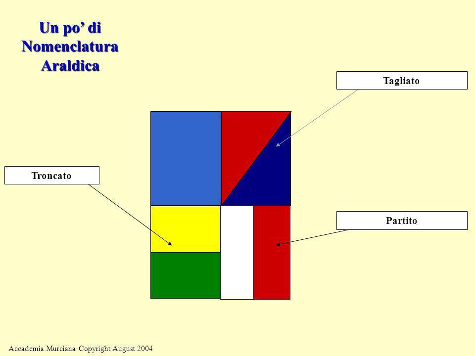 Un po' di Nomenclatura Araldica