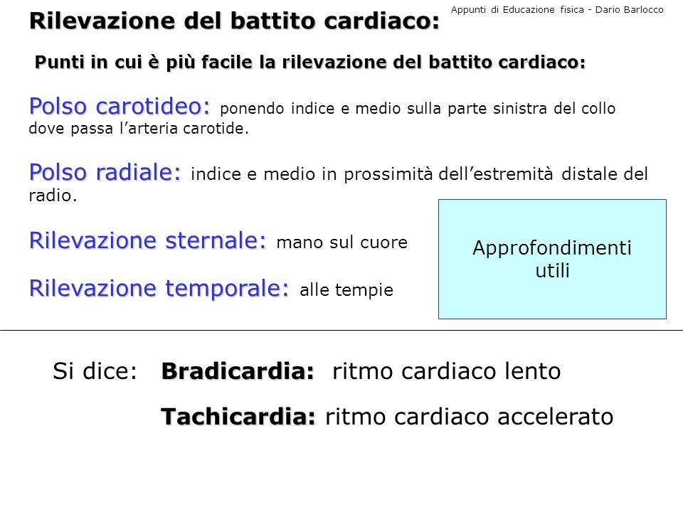 Rilevazione del battito cardiaco: