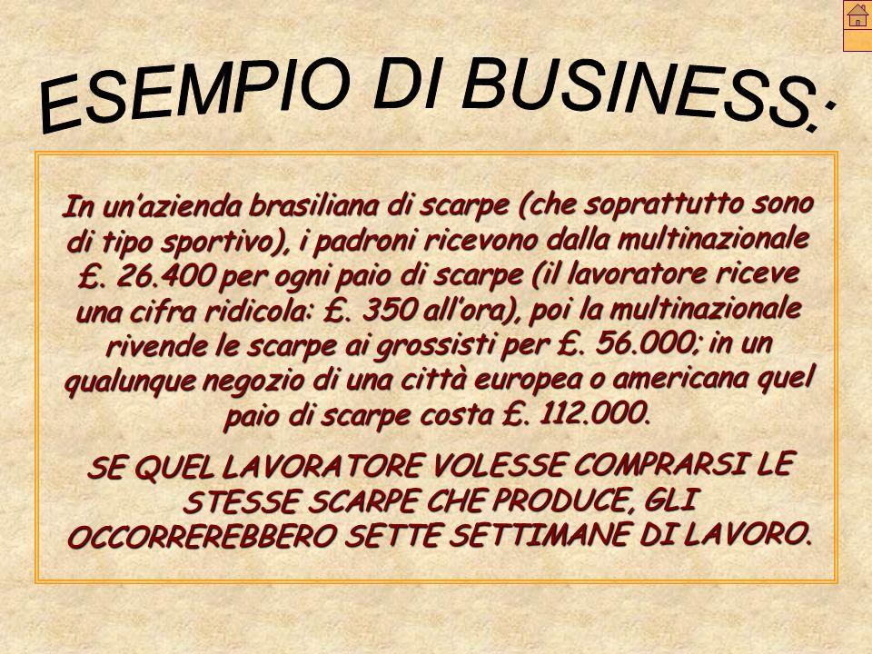 ESEMPIO DI BUSINESS:
