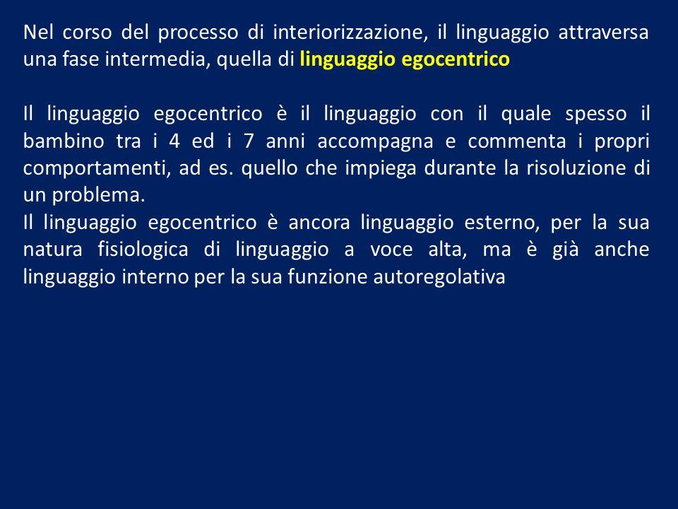 Nel corso del processo di interiorizzazione, il linguaggio attraversa una fase intermedia, quella di linguaggio egocentrico