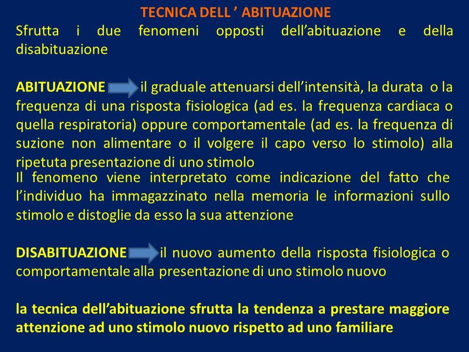 TECNICA DELL ' ABITUAZIONE