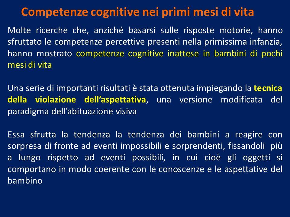Competenze cognitive nei primi mesi di vita