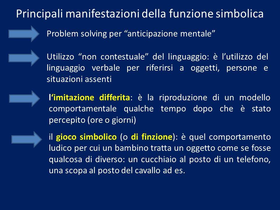 Principali manifestazioni della funzione simbolica