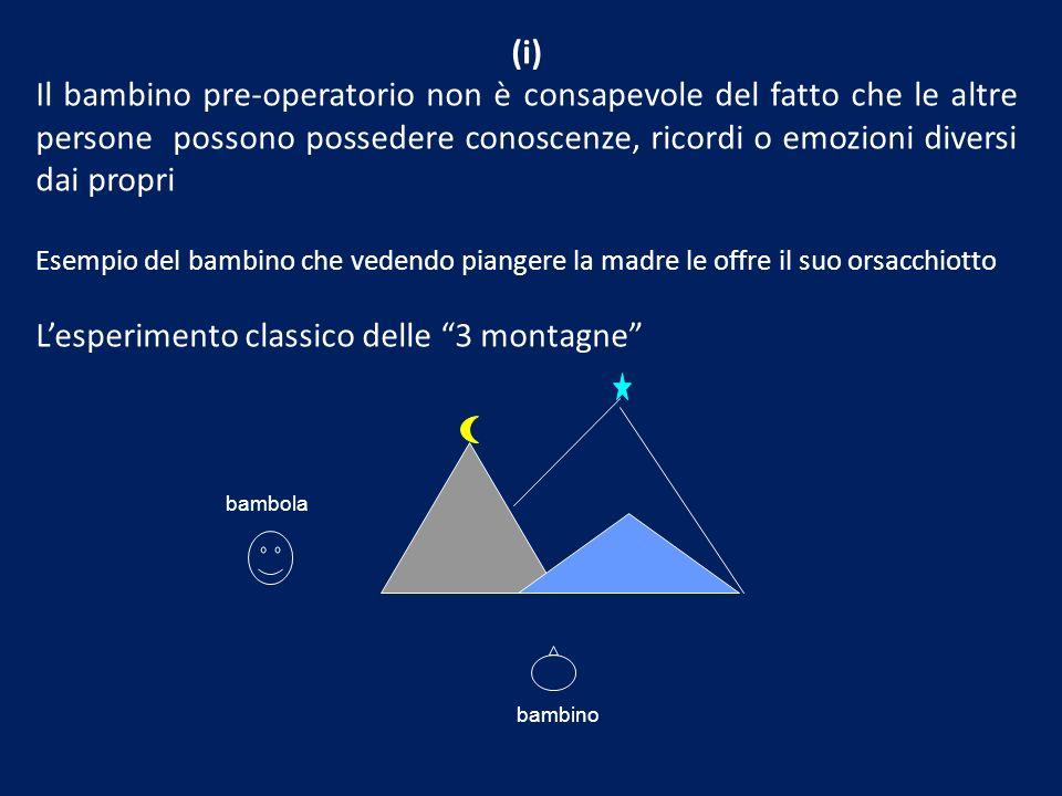 L'esperimento classico delle 3 montagne