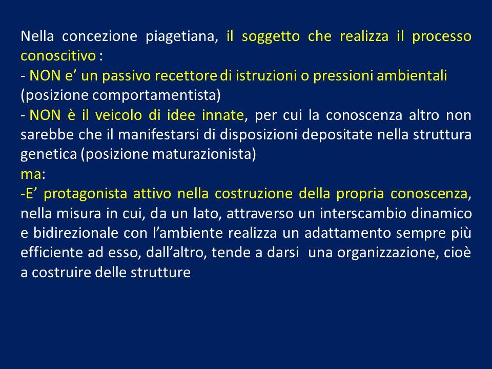 Nella concezione piagetiana, il soggetto che realizza il processo conoscitivo :