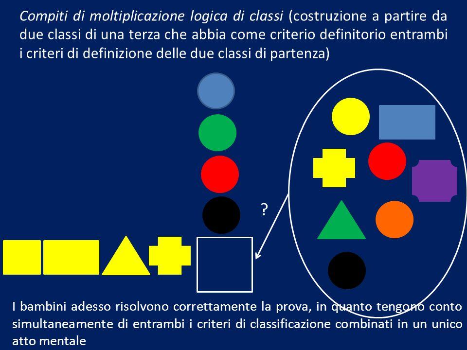 Compiti di moltiplicazione logica di classi (costruzione a partire da due classi di una terza che abbia come criterio definitorio entrambi i criteri di definizione delle due classi di partenza)