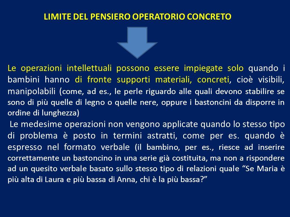 LIMITE DEL PENSIERO OPERATORIO CONCRETO