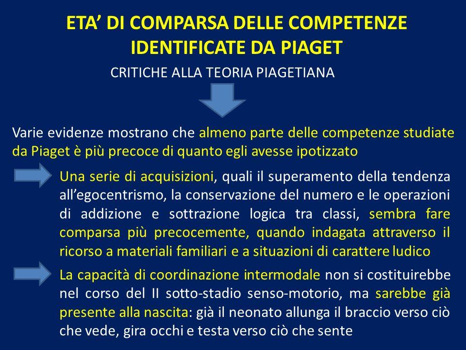 ETA' DI COMPARSA DELLE COMPETENZE IDENTIFICATE DA PIAGET