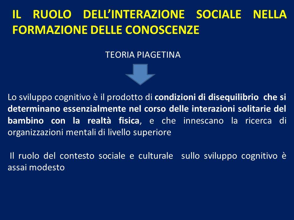 IL RUOLO DELL'INTERAZIONE SOCIALE NELLA FORMAZIONE DELLE CONOSCENZE