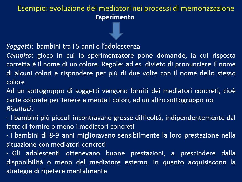 Esempio: evoluzione dei mediatori nei processi di memorizzazione