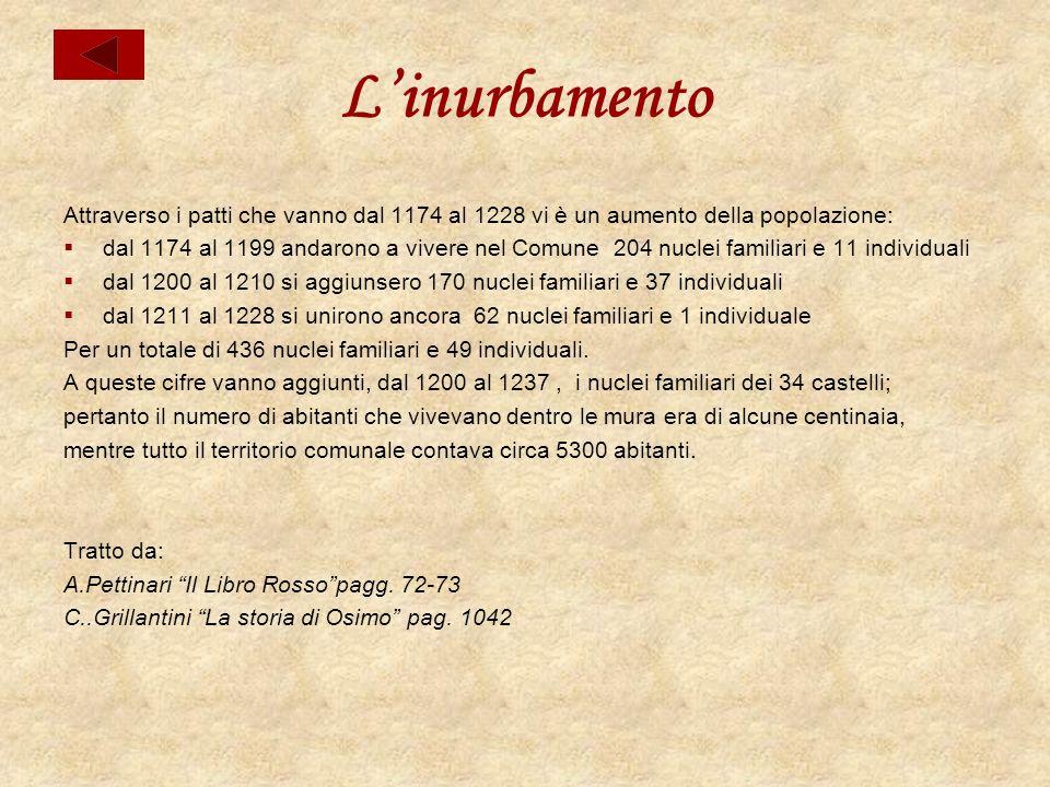 L'inurbamento Attraverso i patti che vanno dal 1174 al 1228 vi è un aumento della popolazione: