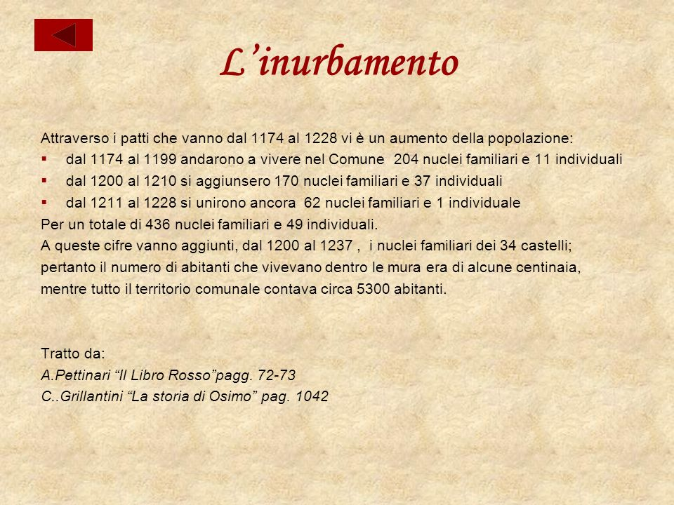 L'inurbamentoAttraverso i patti che vanno dal 1174 al 1228 vi è un aumento della popolazione: