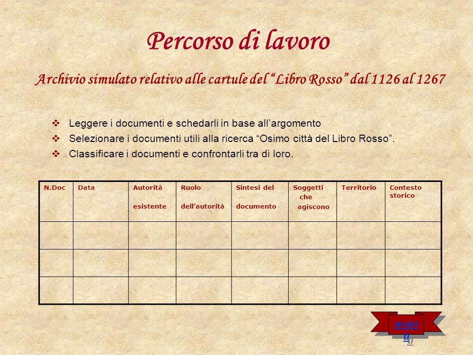 Percorso di lavoro Archivio simulato relativo alle cartule del Libro Rosso dal 1126 al 1267
