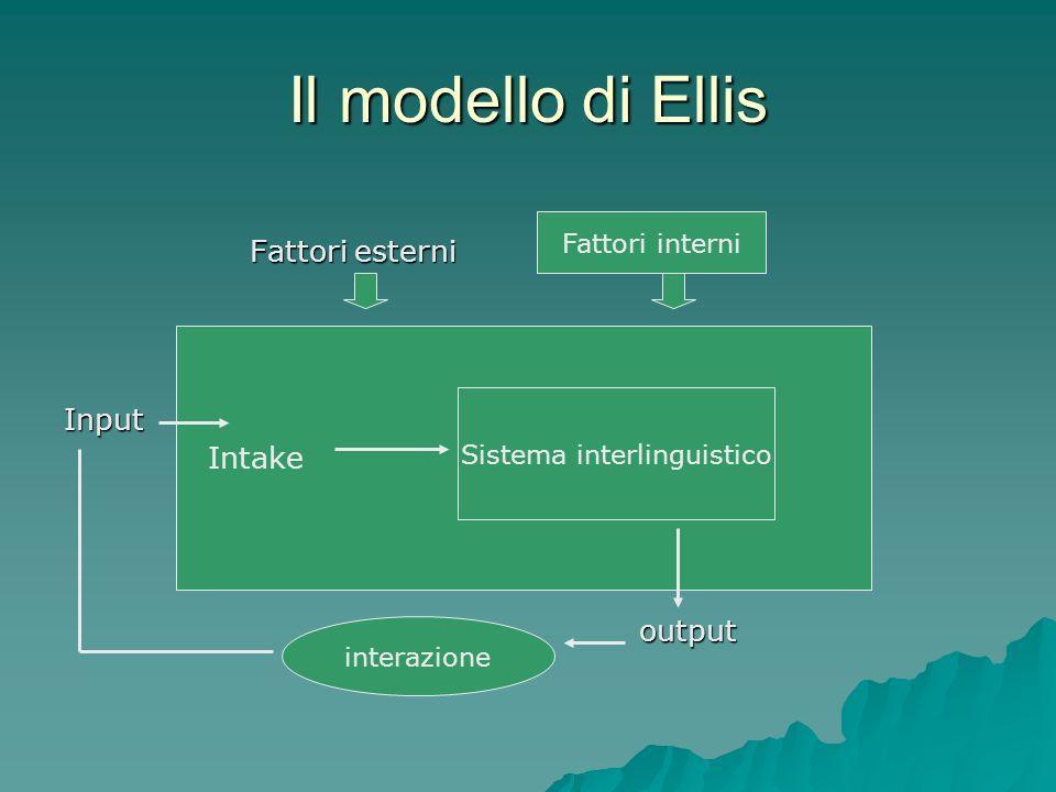 Sistema interlinguistico