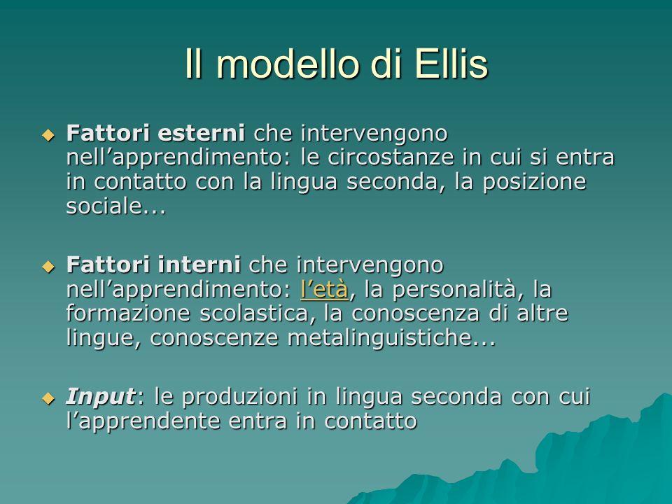 Il modello di Ellis
