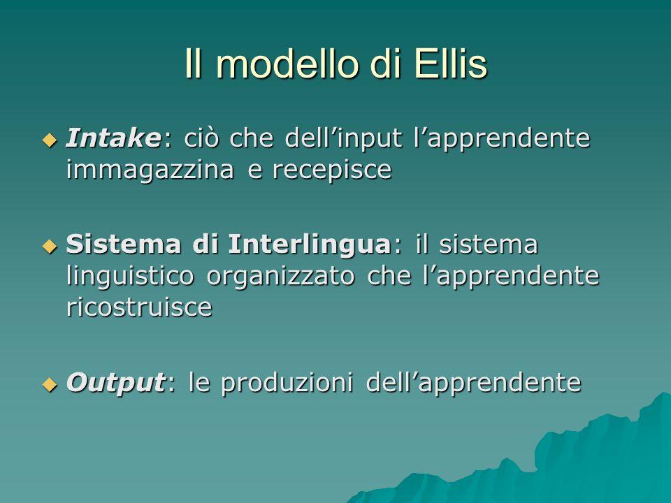 Il modello di Ellis Intake: ciò che dell'input l'apprendente immagazzina e recepisce.