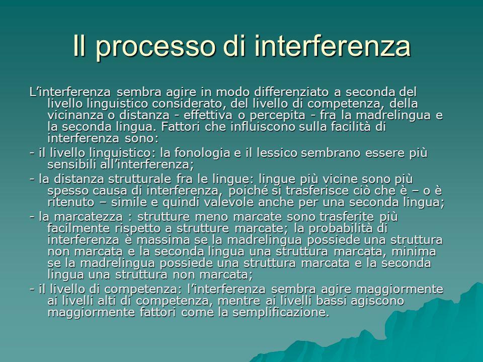 Il processo di interferenza