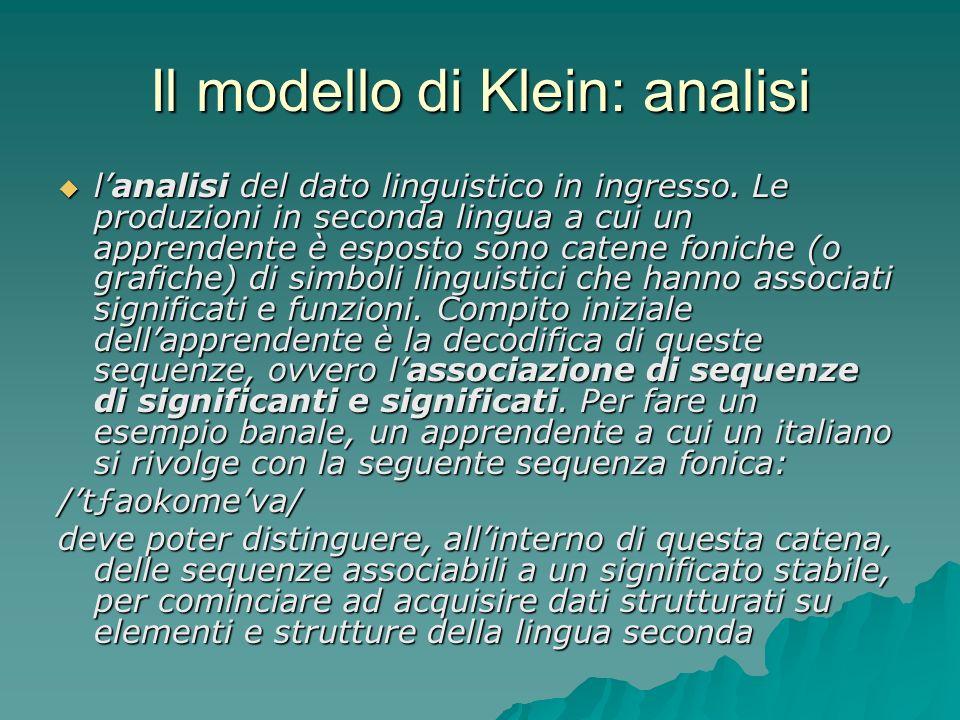 Il modello di Klein: analisi
