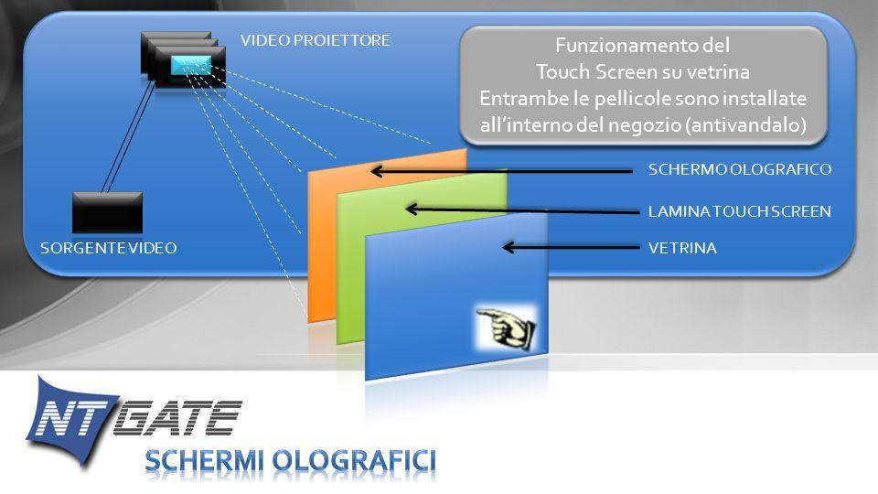 SCHERMI OLOGRAFICI Funzionamento del Touch Screen su vetrina