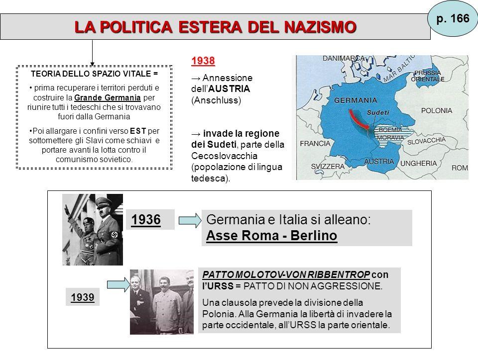 LA POLITICA ESTERA DEL NAZISMO