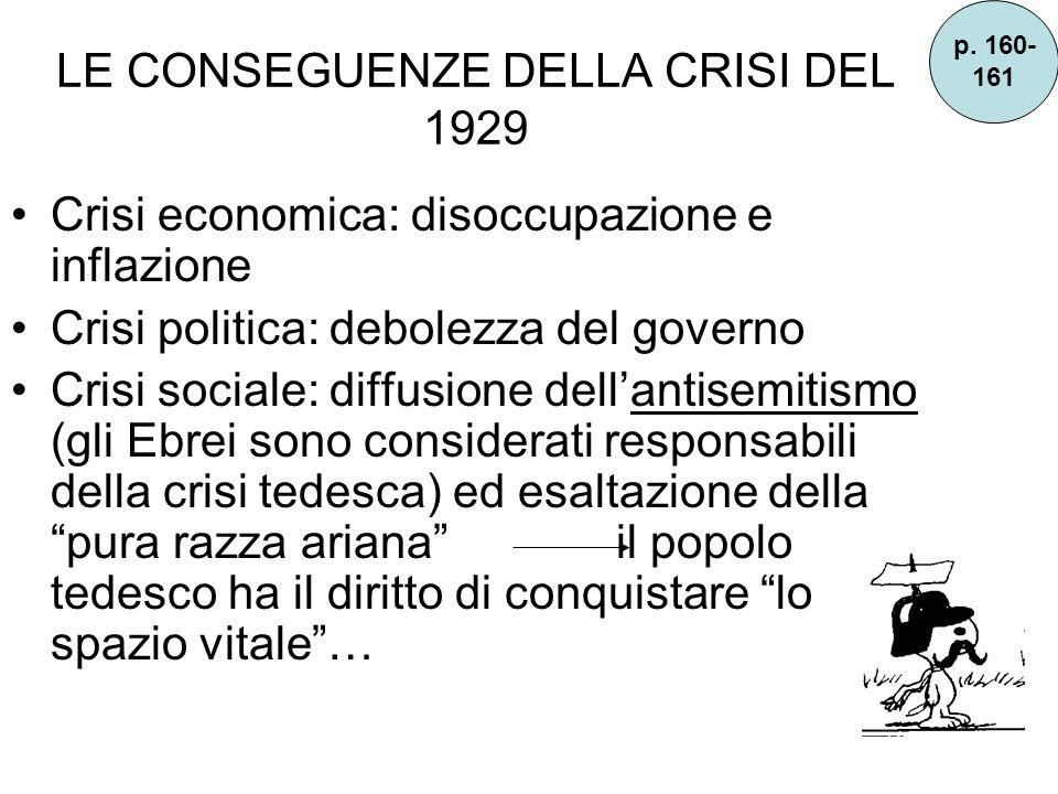 LE CONSEGUENZE DELLA CRISI DEL 1929