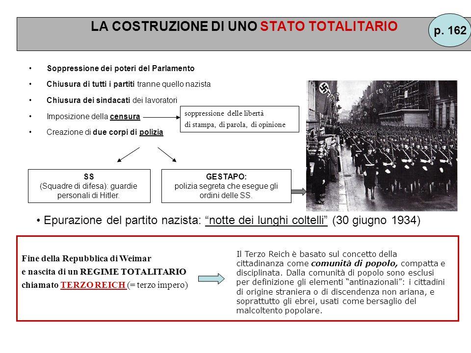 LA COSTRUZIONE DI UNO STATO TOTALITARIO