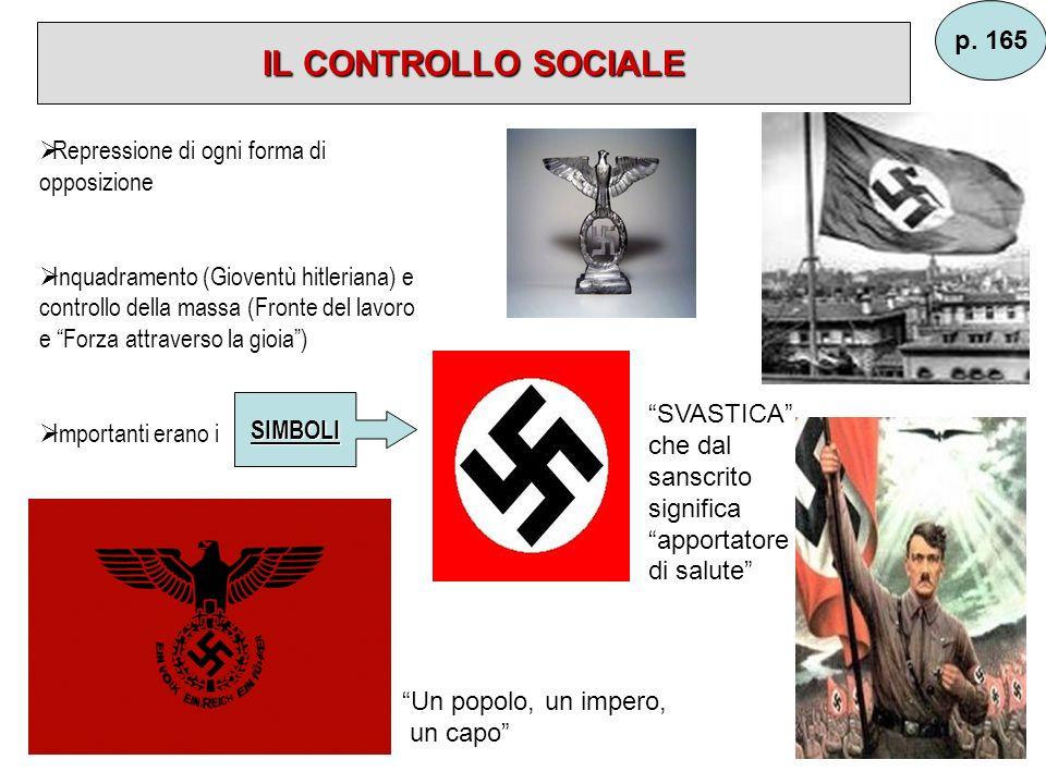 IL CONTROLLO SOCIALE p. 165 Repressione di ogni forma di opposizione