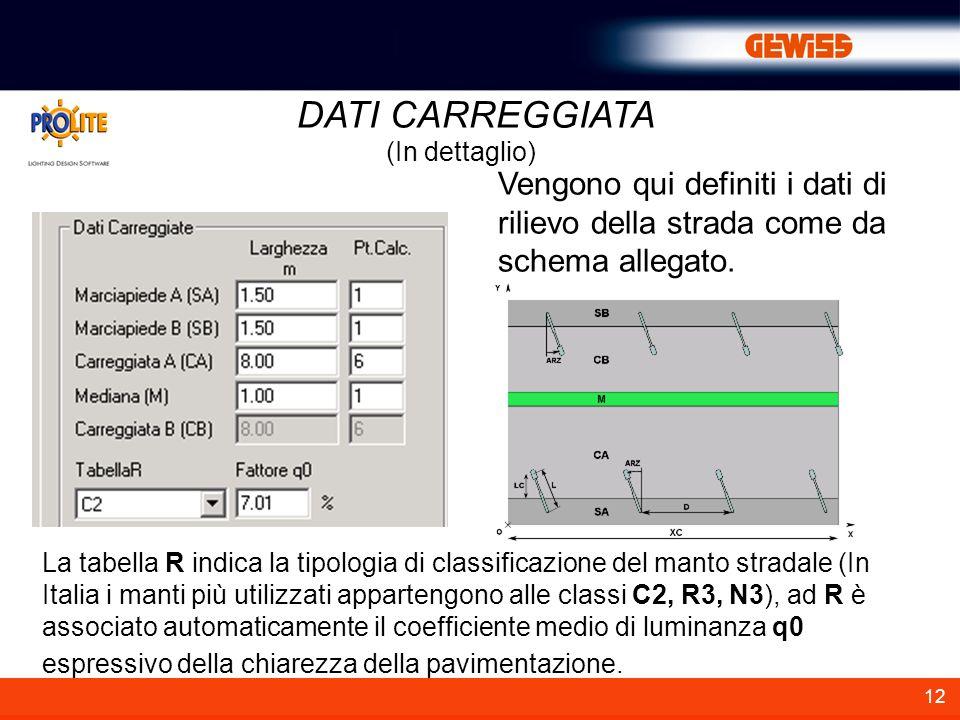 DATI CARREGGIATA (In dettaglio) Vengono qui definiti i dati di rilievo della strada come da schema allegato.