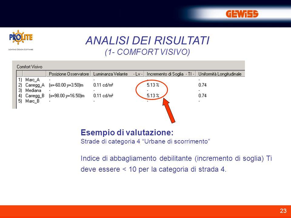 ANALISI DEI RISULTATI (1- COMFORT VISIVO) Esempio di valutazione: