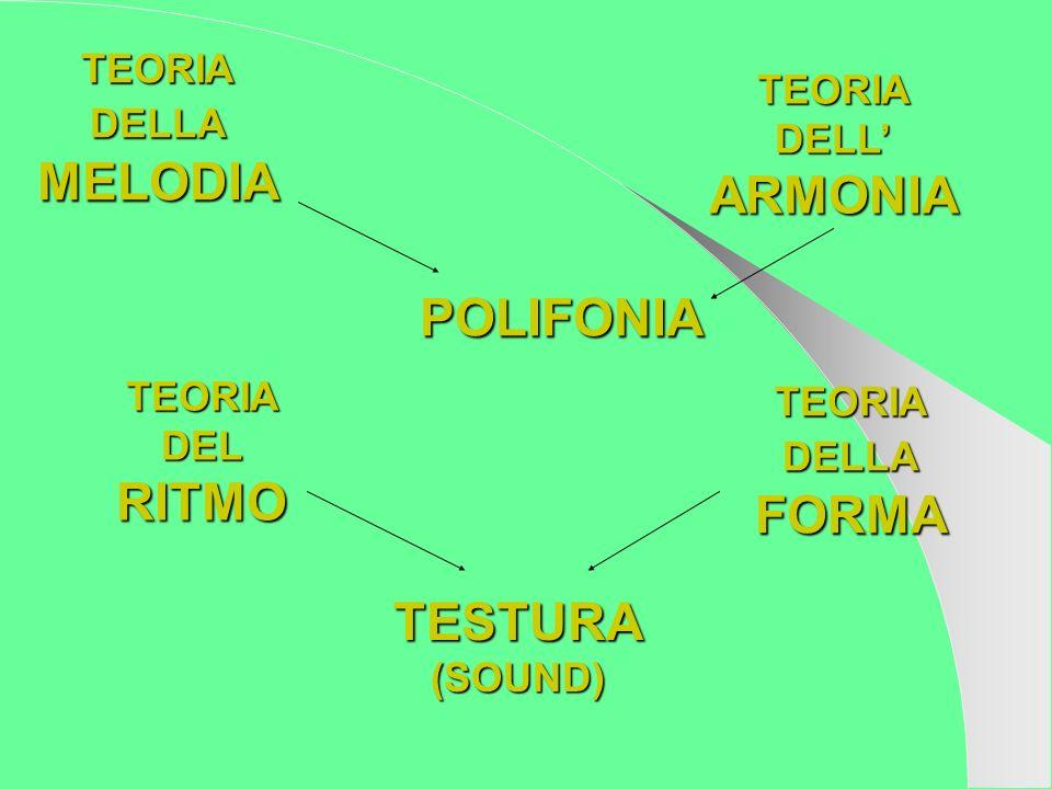 ARMONIA POLIFONIA RITMO TESTURA