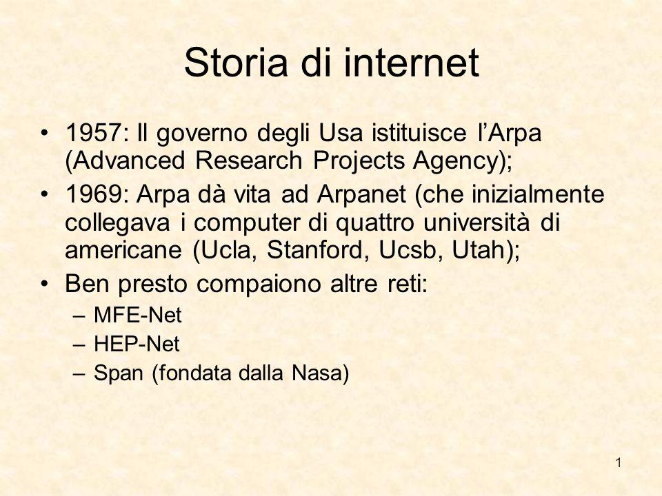 Storia di internet 1957: Il governo degli Usa istituisce l'Arpa (Advanced Research Projects Agency);