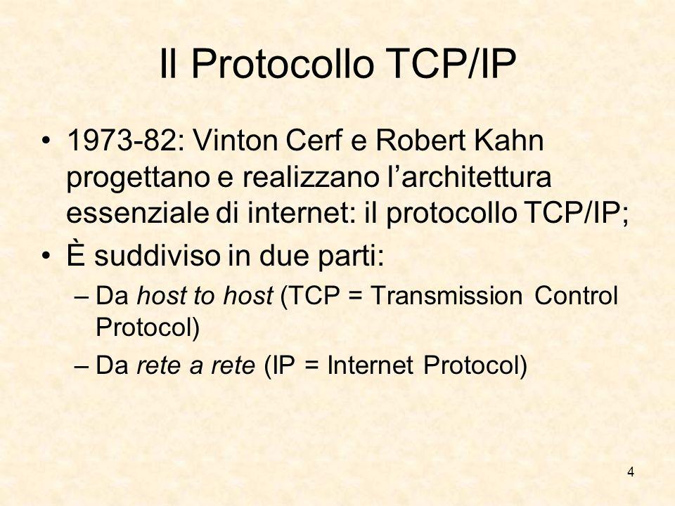 Il Protocollo TCP/IP 1973-82: Vinton Cerf e Robert Kahn progettano e realizzano l'architettura essenziale di internet: il protocollo TCP/IP;
