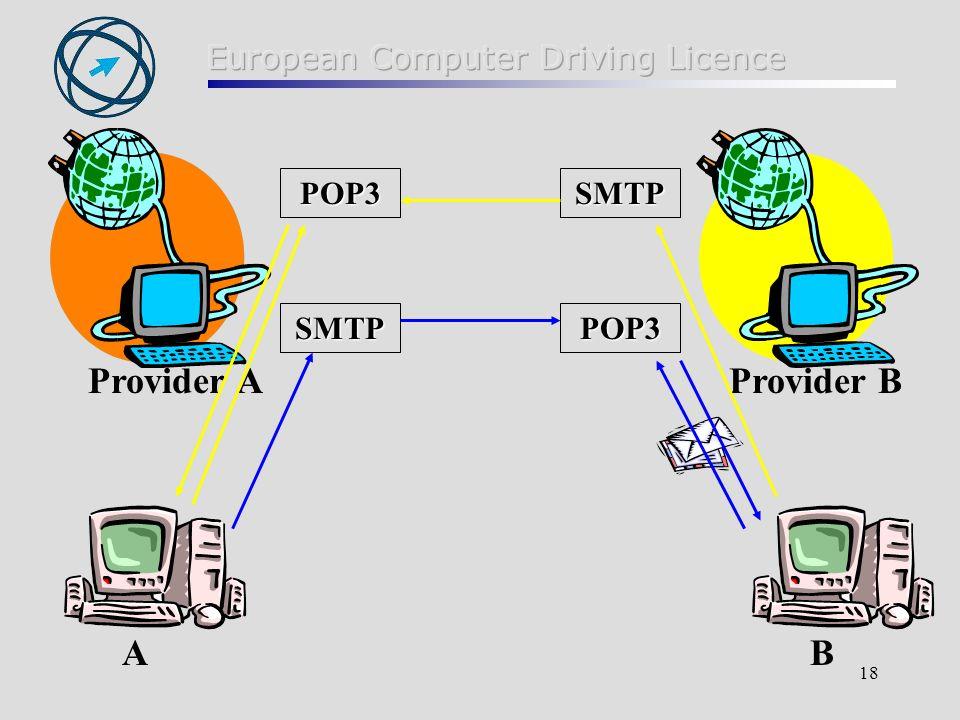 POP3 SMTP SMTP POP3 Provider A Provider B A B