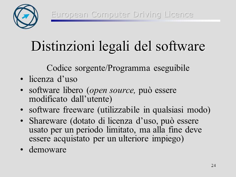 Distinzioni legali del software