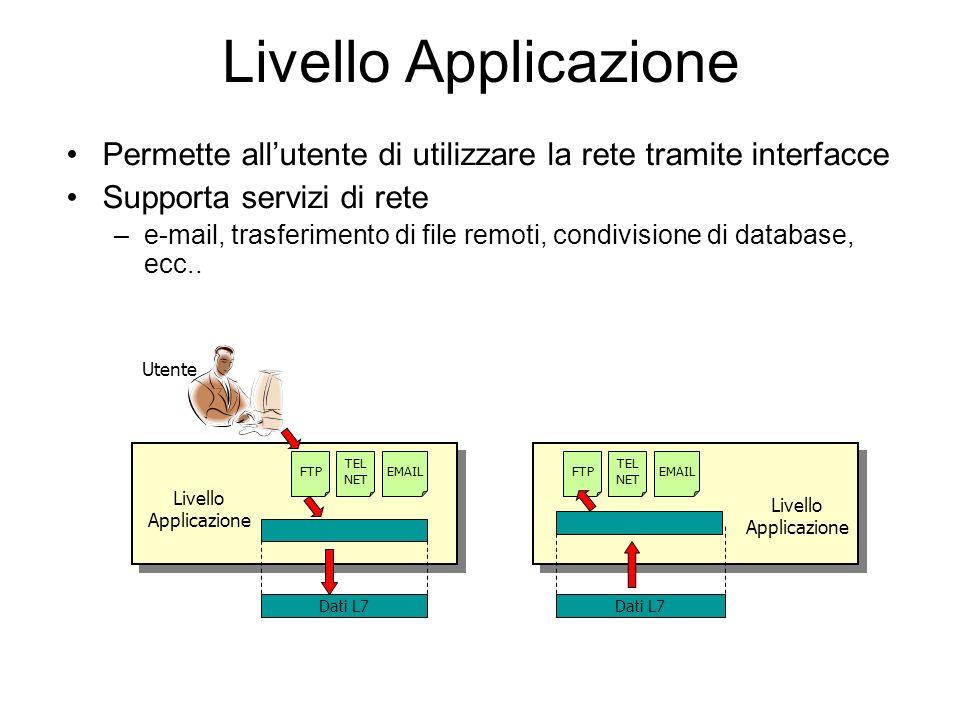 Livello Applicazione Permette all'utente di utilizzare la rete tramite interfacce. Supporta servizi di rete.