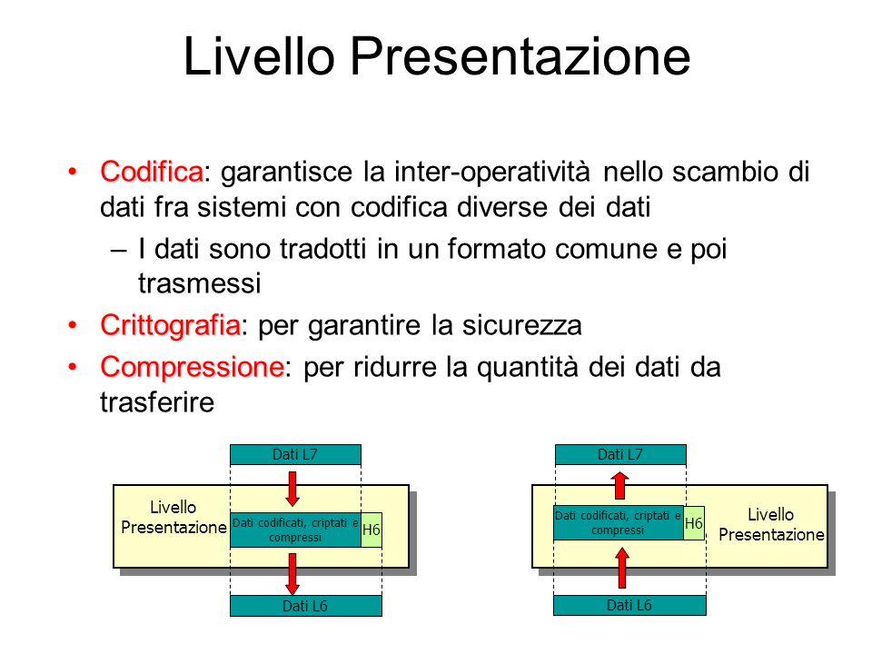 Livello Presentazione