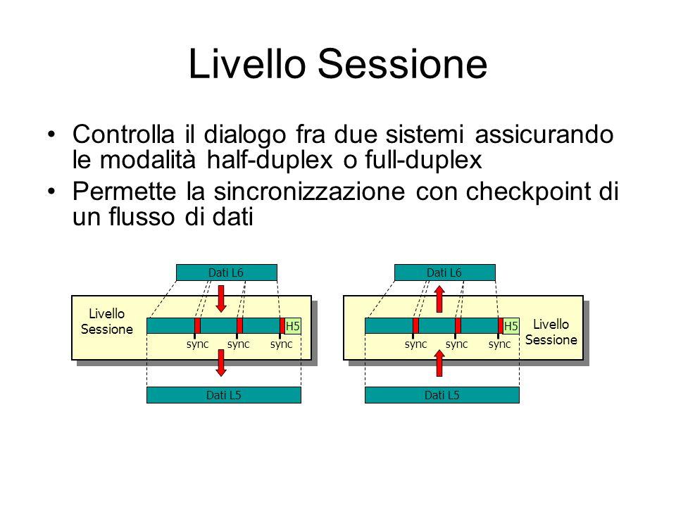 Livello Sessione Controlla il dialogo fra due sistemi assicurando le modalità half-duplex o full-duplex.