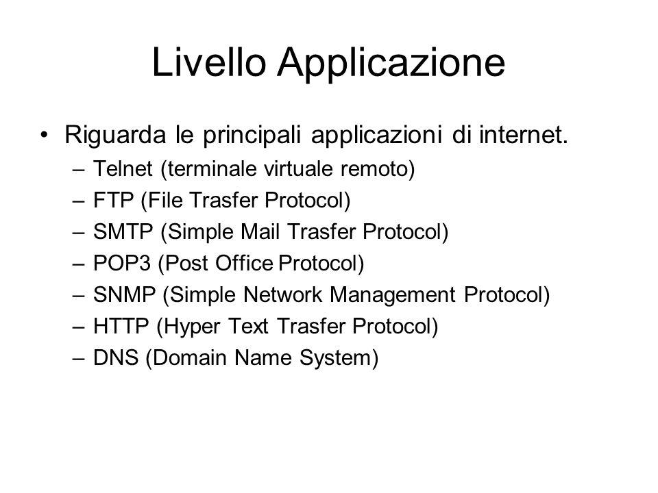 Livello Applicazione Riguarda le principali applicazioni di internet.