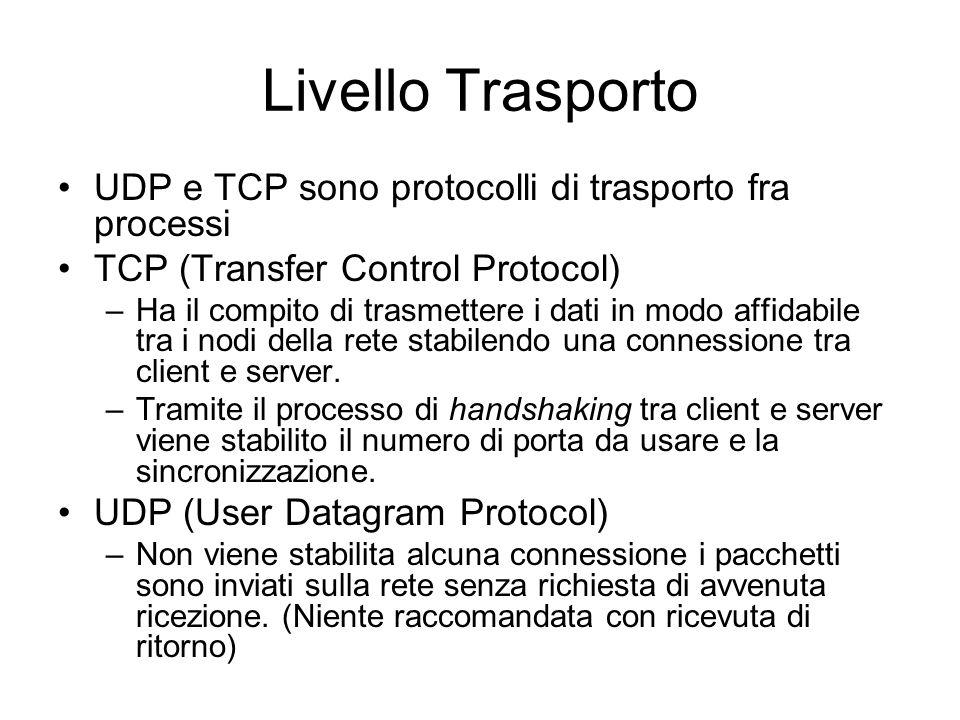 Livello Trasporto UDP e TCP sono protocolli di trasporto fra processi