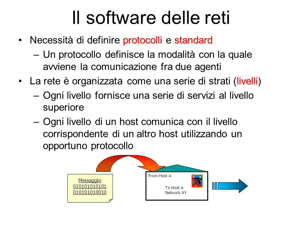 Il software delle reti Necessità di definire protocolli e standard